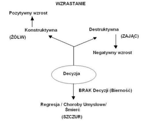 System 1-2
