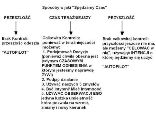 System 3-3