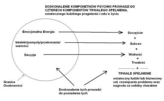 System-4-1