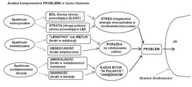 System-4-7