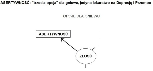 Mind OS 9.11