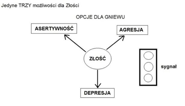 Mind OS 9.3
